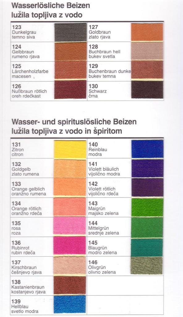 Holz Beizen Farben produkte leistungen holzbeize farbenschwoiser 1200 wien